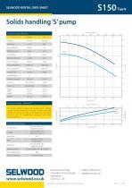 S150 Tier4 data sheet