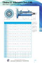Cylinders [Series 8100]