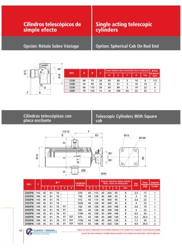 Single acting telescopic cylinders Page 42