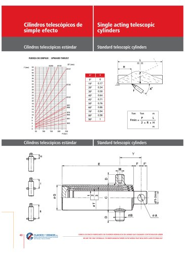 Single acting telescopic cylinders Pages 40 /41