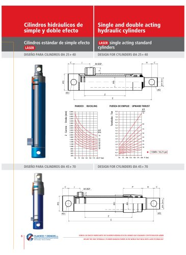 Single and double acting hydraulic cylinders Pages 6/7