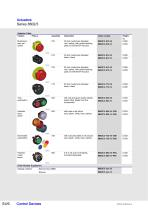 Actuators Series 8602/3 - 6