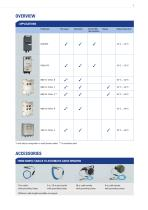 Grounding and monitoring devices and systems - 5
