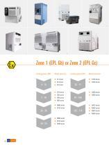 HVAC and pressurization - 10
