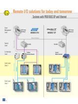IS1+Remote I/O - 2