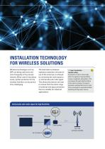 NETWORK TECHNOLOGY - 10