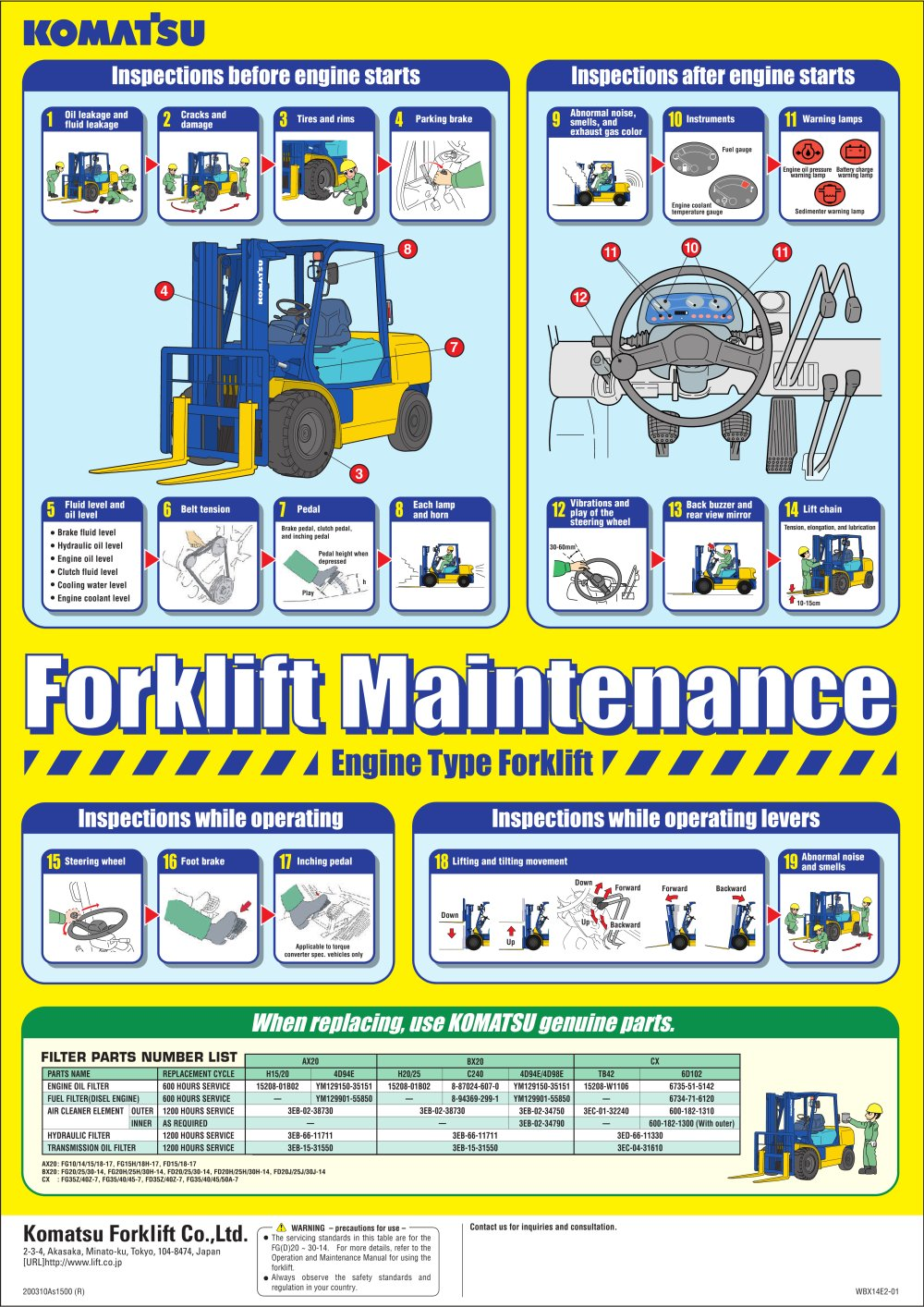 Komatsu Forklift Manuals Wiring Diagrams Maintenance Pdf Catalogue Technical Rh Directindustry Com Specification Manual