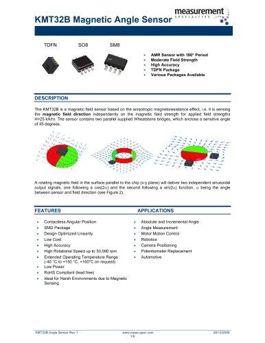 Position Sensor - KMT32B