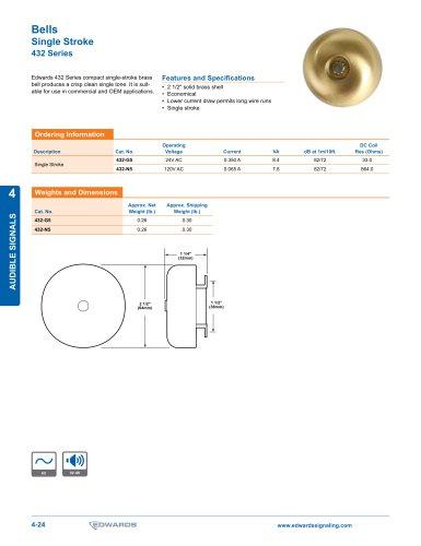Bells Single Stroke 432 Series