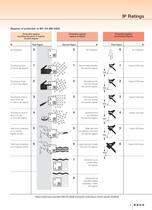 Condensed Catalogue - Complete Catalogue - 9