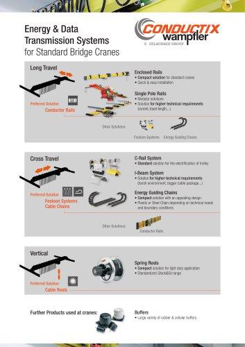 Energy & Data Transmission Systems
