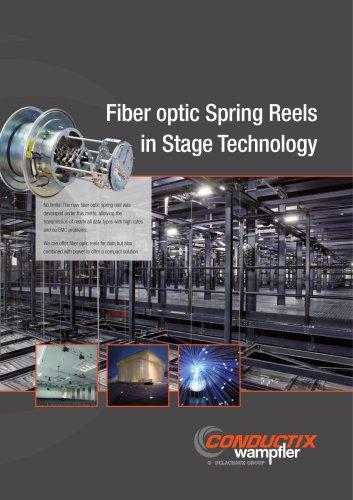 Fiber optic Spring Reels