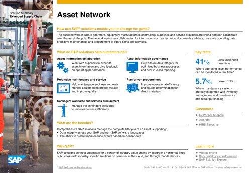 Asset Network