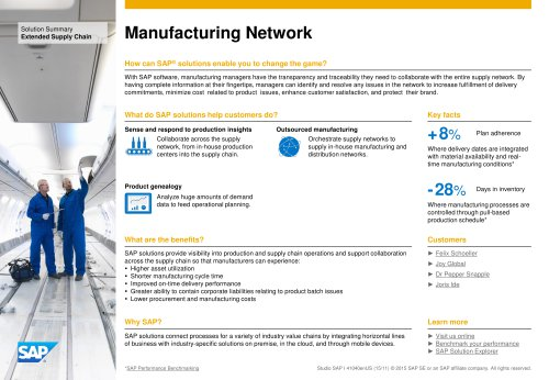 Manufacturing  Network