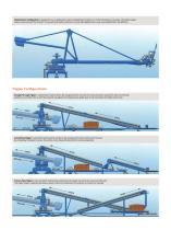 Bucketwheel Stacker Reclaimer Brochure - 5