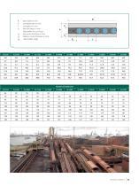 FLEXOCORD® Steelcord Conveyor Belts Brochure - 5