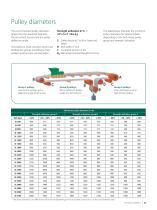 FLEXOCORD® Steelcord Conveyor Belts Brochure - 7