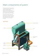 Fluidized Bed Electrical Heating Systems Brochure - 4