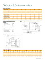 Fluidized Bed Electrical Heating Systems Brochure - 7