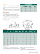 High Gradient Magnetic Separator (HGMS) Brochure - 11