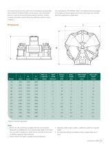 High Gradient Magnetic Separator (HGMS) Continuous Machines Brochure - 7