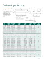 Holo-Flite ® Thermal Processor Brochure - 7