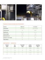 Lime Hydration Systems Brochure - 7