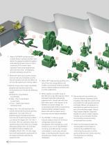 Minerals processing equipment - 4
