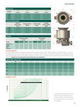 Nordberg® HP Series™ Cone Crushers Brochure - 7