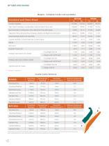 Nordberg® MP Series™ Cone Crushers Brochure - 14