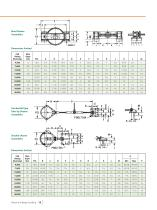Railcar and Barge Handling Brochure - 15