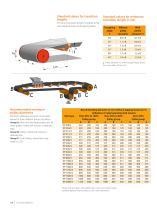 Trellex Conveyor Belts with Textile Reinforcement Brochure - 11