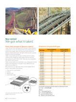 Trellex Conveyor Belts with Textile Reinforcement Brochure - 4
