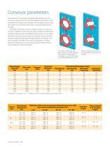 Trellex FLEXOPIPE® Brochure - 7