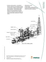 Waste Combustion Systems Brochure - 2
