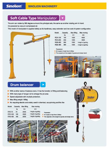Sinolion  Soft cable type manipulator