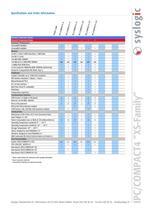 IPC/COMPACT4 - XS - 2