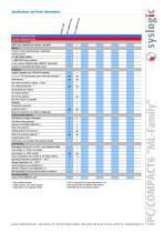 IPC/COMPACT6 -ML - 2