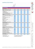 IPC/COMPACT6 -SL - 2