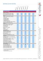 IPC/COMPACT6 -XS - 2