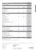 IPC/COMPACT8 - SL - 2
