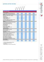 IPC/NETIPC-4 - 2
