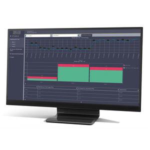 software de gestão de encomendas