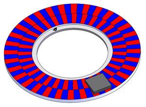 anel magnético para encoder angular