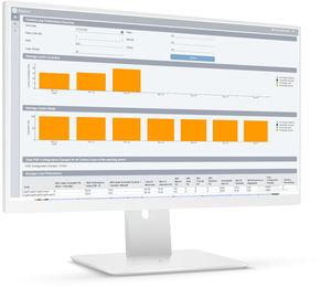 software de análise
