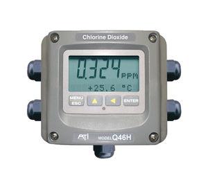 detector de dióxido de cloro