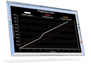software de análise de dados / de visualização / de aquisição de dados / para aplicações aeroespaciais