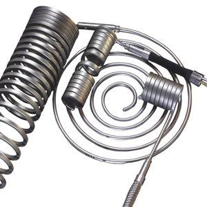 bobina de aquecimento