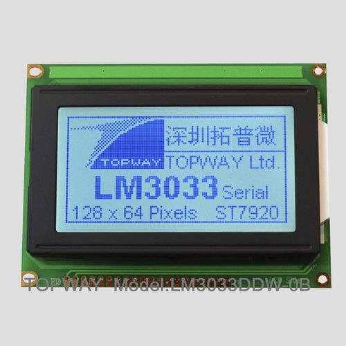 display de LED